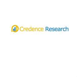 Airborne Wind Energy (AWE) Market To Expand With A CAGR 8 8